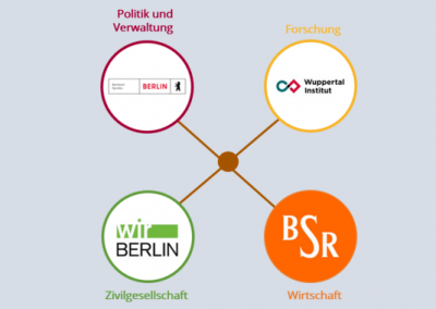Zero-Waste-Netzwerk Spandau